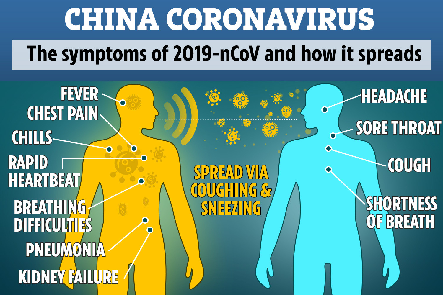 corona virus philippines update
